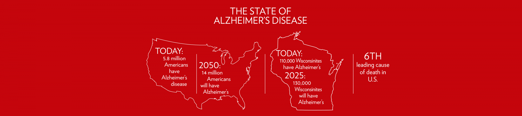 alz disease facts for U.S. and Wisconsin